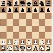 how to setup chessboard